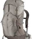 Backpack, Gregory 65l