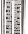 Snoep thermometer