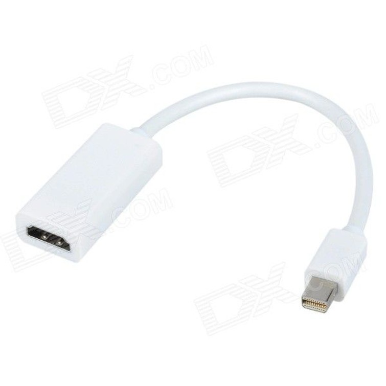 Apple Mini Displayport naar HDMI Kabel